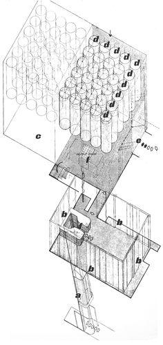 Ugo la Pietra, A. Jacober e P. Rizzato     Altre cose (Axonometría) a.-plataforma móvil operada eléctricamente b.- pantallas de plástico acrílico c.- reflejo en un espejo d.- contenedores de vestidos cilíndricos de plástico transparente  (operados eléctricamente arriba y abajo desde el techo) e.- puerta de entrada operada eléctricamente f.- panel de control