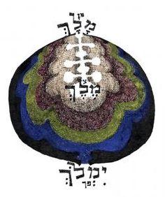 The Seed of Creation | Kabbalah - Kabbalistic Art - Kosmic Kabbalah Art - David Friedman