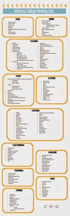 Dorm Room Essentials List – What Your College Kid Really Needs ...
