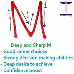 "Deep & sharp ""M"""
