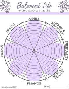 How to Create a Self Reflection Day with a Balanced Life Circle Looking for free bullet journal printables? Find amazing free printables for planners & bullet journals that will make you more productive and creative! Life Balance Wheel, Wheel Of Life, Work Life Balance, Self Care Wheel, Life Coaching Tools, Coaching Quotes, Success Quotes, Get Your Life, Journal Prompts