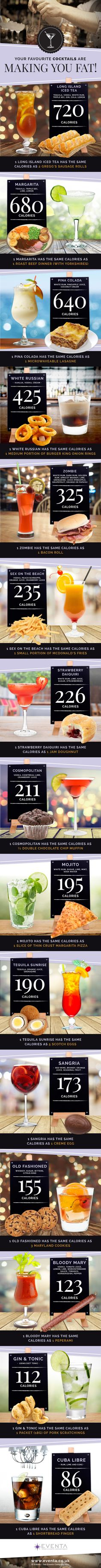 How Fattening are your Favourite Holiday Cocktails? #infographic #Food #Health #Wine #Cocktails
