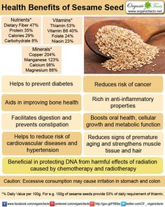 Health benefits of sesame seeds include its ability to prevents diabetes, lower blood pressure and much more