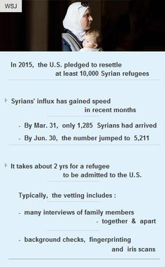 It takes 2 yrs for a refugee to be admitted to the #USA  #migrantcrisis #Syria #startup #vc http://arzillion.com/S/BGVYSY