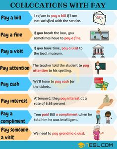 0shares Learn useful collocations with PAY in English. You can jump to any section of this lesson:1 Pay a bill2 …