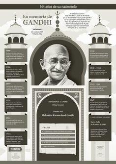 Gandhi #infografia