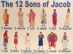 The bible 306385580898021868 - Bible Fun For Kids: The 12 Sons of Jacob vs. The 12 Tribes of Israel Source by oumfeute Bible Study Notebook, Scripture Study, Encouragement Scripture, Bible Teachings, Bible Scriptures, Sons Of Jacob, 12 Tribes Of Israel, Learn Hebrew, Bible Knowledge