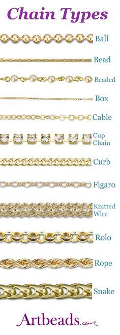 Shop by chain type at. We offer ball chain. Jewelry For Her, Simple Jewelry, Boho Jewelry, Jewelry Art, Jewelry Bracelets, Fashion Jewelry, Pandora Jewelry, Silver Bracelets, Pandora Charms
