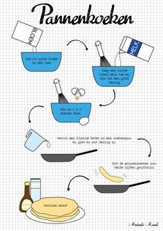 Pannenkoeken infographic of flour Bbq Desserts, Holiday Program, Food Log, Little Chef, Nutrition Guide, Nutrition Plans, Food Journal, Pastry Cake, Lunch Snacks
