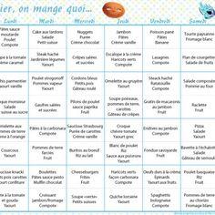 Modèle de menu de la semaine à imprimer.Planning de repas ...