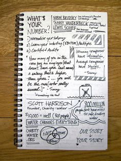 Inc. 500|5000 2012 Sketchnotes Page 7 of 15 | by Think Brownstone