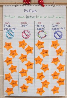 Prefixes : dis, non, re, un.  http://www.bookunitsteacher.com