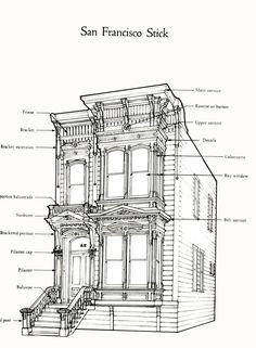 edwardian architecture characteristics | 1000+ images about design: history on Pinterest | Queen anne, Ontario ...