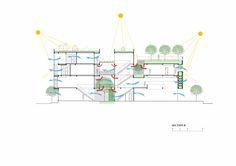 Galería de Casa Jardín / Ho Khue Architects - 38