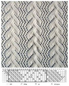 Ideas Crochet Lace Sweater Pattern Knitting Stitches For 2019 Lace Knitting Stitches, Knitting Machine Patterns, Lace Knitting Patterns, Knitting Charts, Lace Patterns, Easy Knitting, Knitting Designs, Stitch Patterns, Knitting Needles