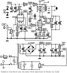 Mullard Single Ended (SE) EL84 Tube Amplifier Schematic