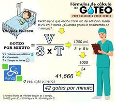 Enfermeria Medicine Notes, Medicine Student, Nursing Career, Nursing Tips, Medical Students, Nursing Students, Med Lab, Nurse Office, Health Literacy