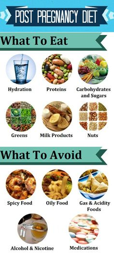 Post Pregnancy Diet – What To Eat And Avoid?