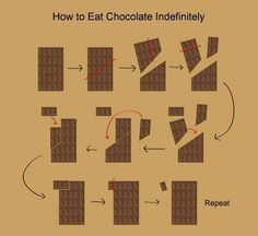 DIY Life Hacks & Crafts : It's not indefinite because an endless chocolate par is impossible it will
