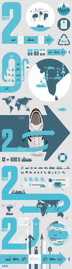 Brand Identity and Infographics / Maersk Line Route 2 by JWT Copenhagen Design