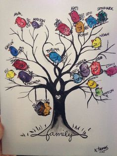 10 Generation Relationship Chart Family Tree Thumbprints - fun idea, maybe get each person to also p Art For Kids, Crafts For Kids, Arts And Crafts, Fingerprint Art, Thumb Prints, Footprint Art, Family Crafts, Family Art Projects, Handprint Art