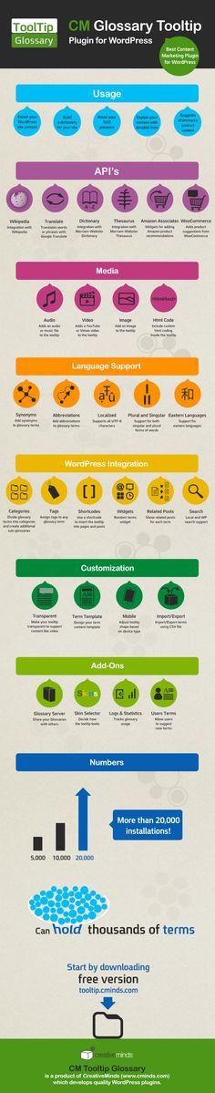 CM Glossary Tooltip Plugin For Wordpress   #Wordpress #Plugins #infographic