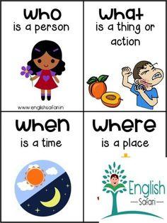 English Activities For Kids, English Grammar For Kids, English Phonics, Learning English For Kids, English Worksheets For Kids, English Lessons For Kids, Kids English, English Vocabulary Words, Learn English Words