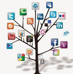 Herramientas TIC en educación