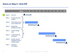 Marketing Plan Structure  Simple Marketing Plan Template  By Ex
