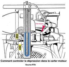 Engine Control Unit, Engineering, Diagram, The Unit, Interview, Technology