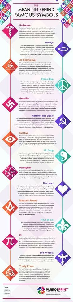The meaning behind famous symbols