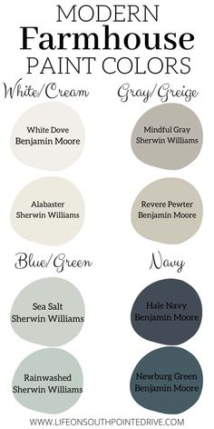 These are some of the best farmhouse paint colors to acheive that modern farmhouse or fixer upper style! Check out some of the most popular paint colors. Popular Paint Colors, Paint Colors For Home, Furniture Paint Colors, Best Bathroom Paint Colors, Office Paint Colors, Bedroom Paint Colors, Paint Colors For Kitchens, Gray Bedroom Color Schemes, Dinning Room Paint Colors