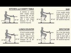 Standard Height For Bar Stool Counter Top Furniture Plans Ideas Tips Pinterest And Stools