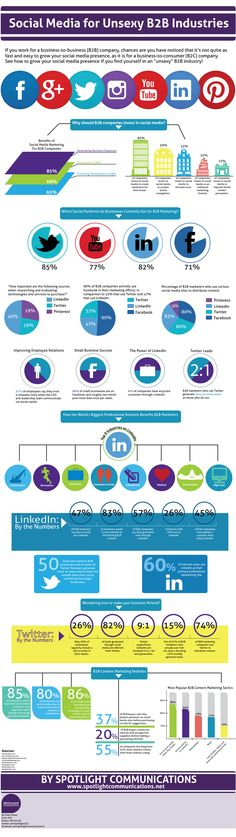 Social media voor #B2B do & don't - #infographic #socialmedia #facebook #twitter #linkedin #google+
