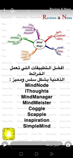 Learning Websites, Career Planning, Editing Apps, Learning Arabic, Baby Education, Emotional Intelligence, Life Lessons, Knowledge, Mindfulness
