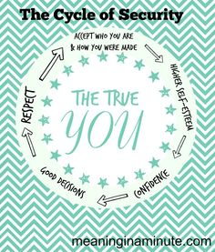 The cycle of security helps our girls escape the traps of insecure tendencies and habits. Let's help our girls stay in this cycle of security so they can be all that they were created to be - shining stars in our world!