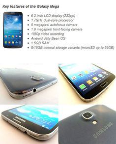 Can Samsungs Galaxy Mega compete with the raft of new super sized handsets coming to the market?