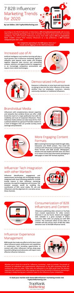 7 influencer marketing trends you need to know in this infographic. How to create an effective influencer marketing strategy for your business. Internet Marketing Company, Facebook Marketing, Content Marketing, Online Marketing, Social Media Marketing, Digital Marketing, Affiliate Marketing, Social Media Trends, Social Media Influencer