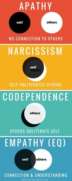 #narcissism #codependence #selfawareness #recovery