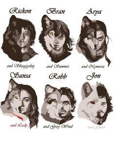 Starks // Dierwolves