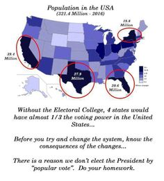 Please inform yourselves and think about your research. We don't want a half dozen states making the decisions for the majority of the country.