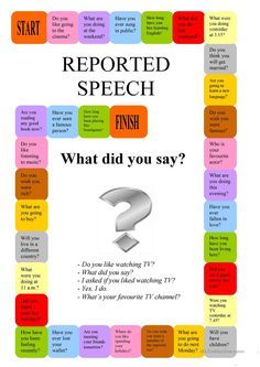 Reported Speech - a boardgame worksheet - Free ESL printable worksheets made by teachers