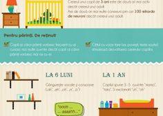 Cate cuvinte stie copilul in functie de varsta (Infografic)