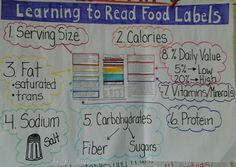 Learning to Read Food Labels Reading Food Labels, Learn To Read, Learning, Teaching, Education, Studying