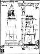Lighthouse Model Plans | Floor Plan Collections, House Plans