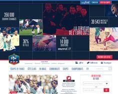 FFF, a webiste about the French soccer team, by Thomas Ciszewski