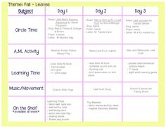 Five Senses Lesson Plan: All About Me Themed Crafts an Activities ...