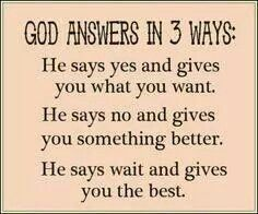 God Answers In Three Ways