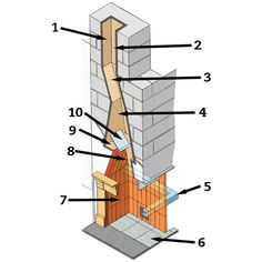 A Mason And Sons Roofing Know Your Roof Amp Guttering