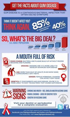 Did you know that gum disease often has no symptoms?    Contact our office to learn more! http://www.chantillydentist.com